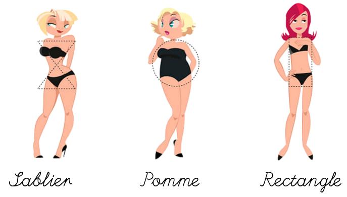 différentes formes de corps féminin